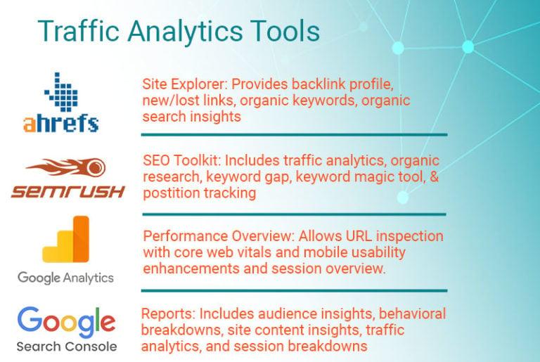 traffic analytics tools