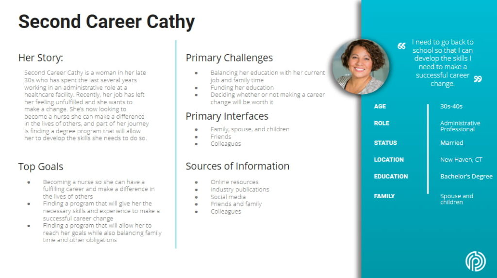 Second Career Cathy Persona