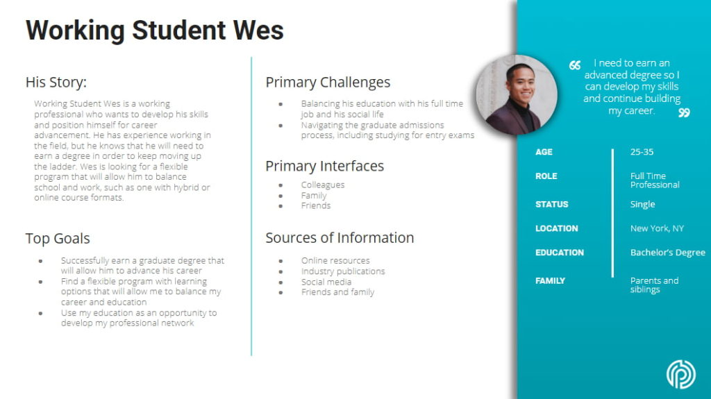Working Student Wes Persona